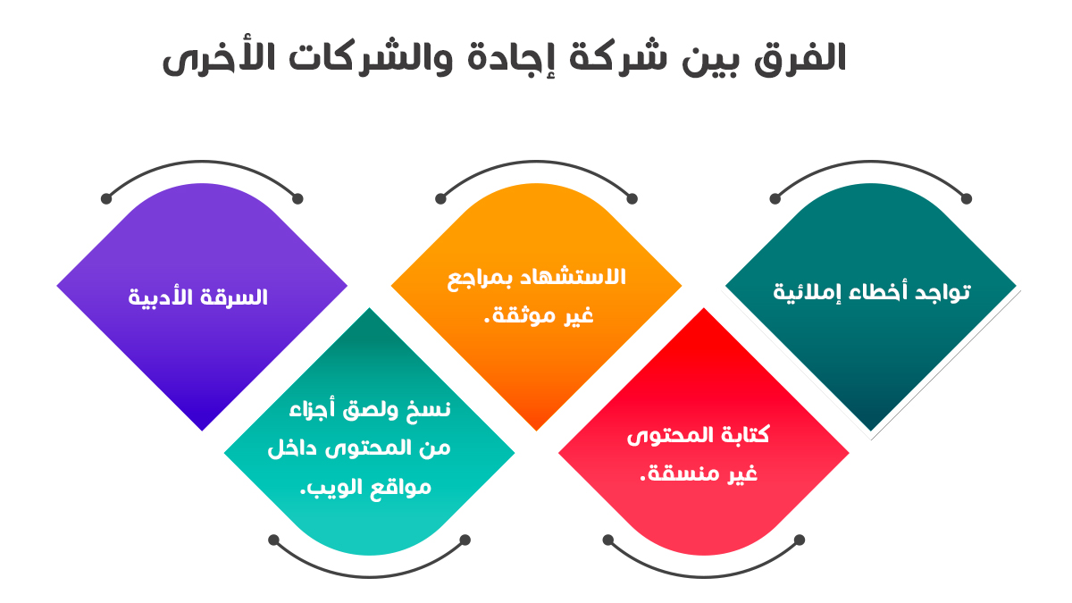 عمل بحوث جامعية في الإمارات
